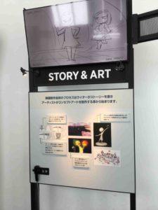 ストーリー&アート