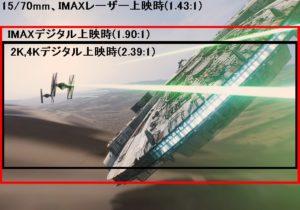IMAX アスペクト比